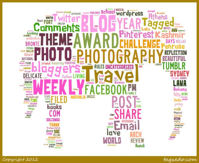Elephant tag cloud